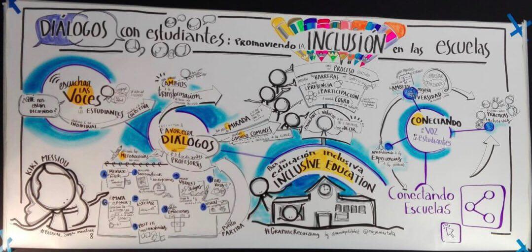 Congreso Internacional Virtual Conectando Escuelas